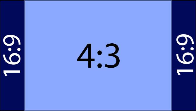 Соотношение сторон экрана 4:3 и 16:9 наглядно