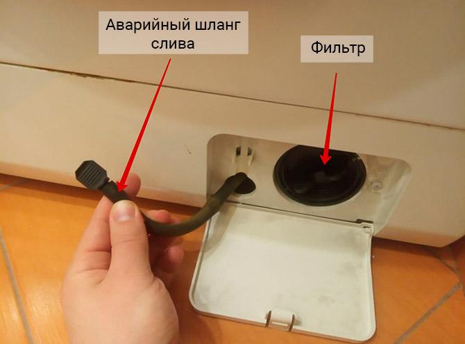 Где находится аварийный шланг слива и фильтр стиральной машины