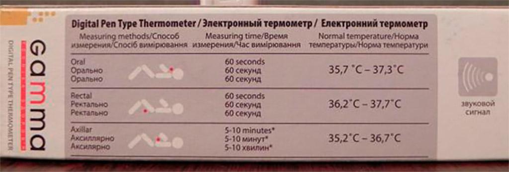 Сколько мерять температуру электронным градусником - инструкция
