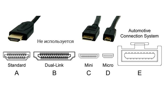 Типы разъемов HDMI