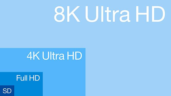 Отличие разрешений SD, FHD, 4K Ultra, 8K Ultra