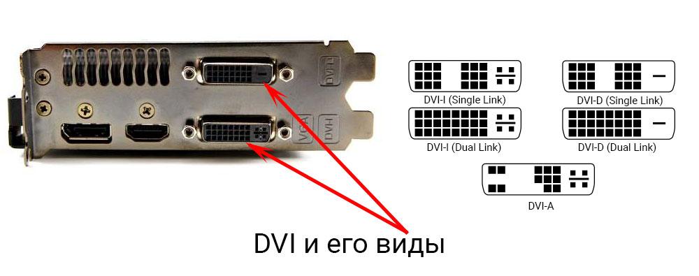 Подключение через DVI