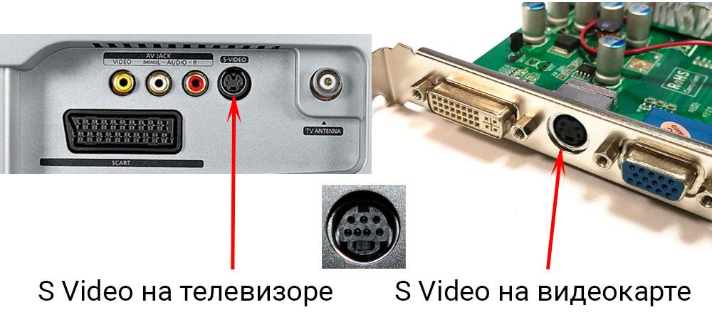 Подключение по SVideo