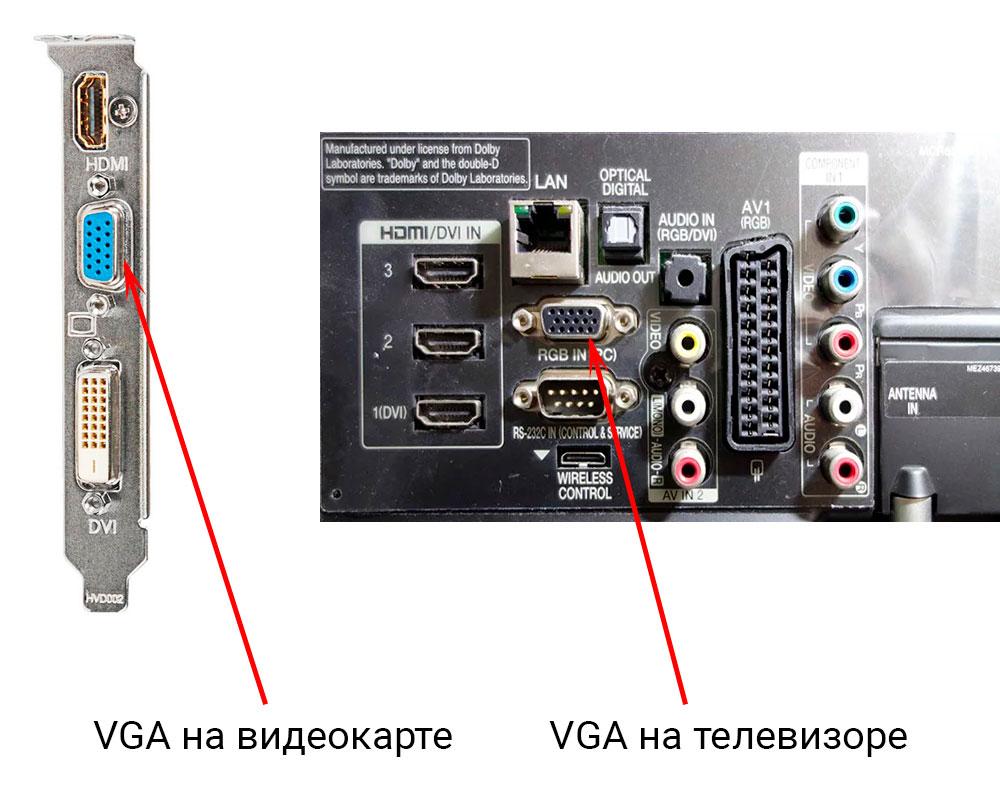 Подключение по VGA