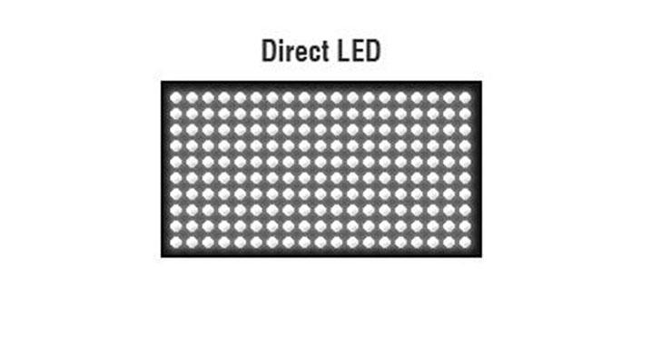 Direct led подсветка